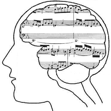 Source: http://blogs.scientificamerican.com/science-sushi/even-a-few-years-of-music-training-benefits-the-brain/